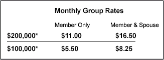 Monthly Group Rates